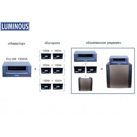 Инвертор Luminous Eco Volt S/W UPS 1500VA, 24V