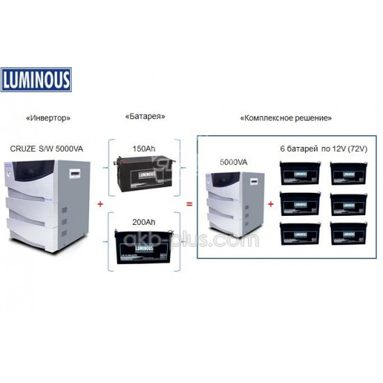 Инвертор Luminous Cruze S/W UPS 5000VA, 72V
